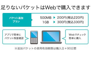 残量はWebでチェック! 足りないパケットはWebで購入できる 100MB/200円(税抜)